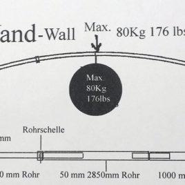 Bedienungsanleitung Wall spreader – Spannwerke